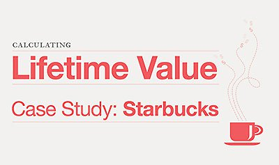 Die Berechnung des Customer Lifetime Values