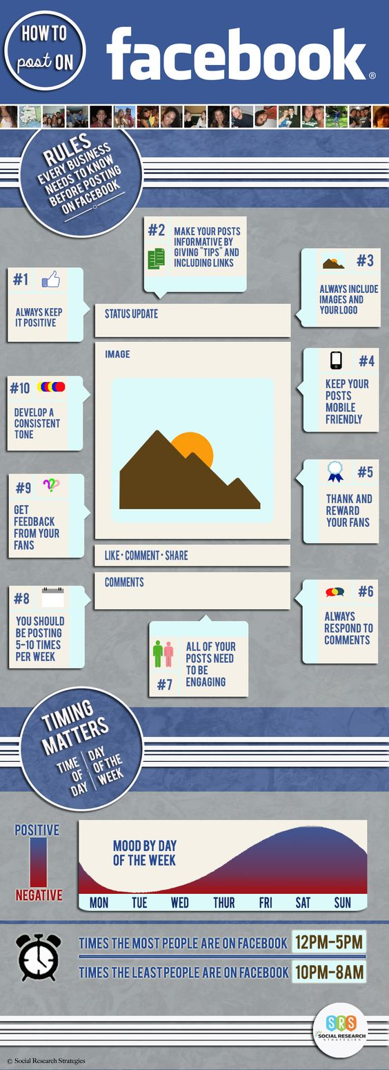 10 Facebook Rules Every Business Needs to Know Before Posting