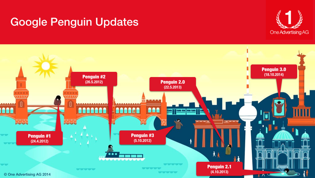 Google Penguin 3.0 Update - Penalty entfernen!